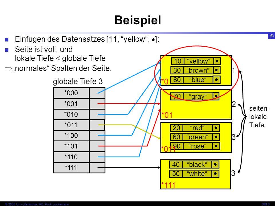 Beispiel Einfügen des Datensatzes [11, yellow , ]: